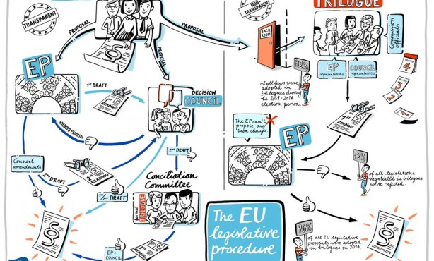 European Movement Policy One Pager: Trilogue Consultation